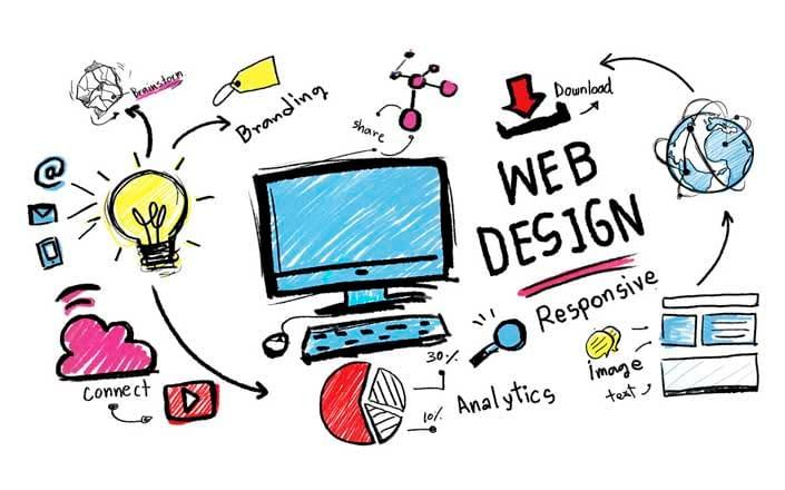 Corso di web design caserta